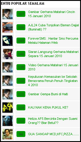 gengblogger entri popular 15 jan 2010